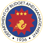 dept budget and managemnet